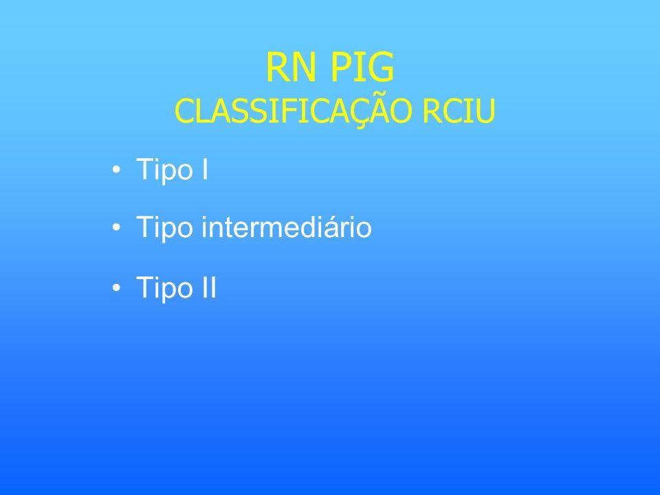 RN PIG CLASSIFICAÇÃO RCIU