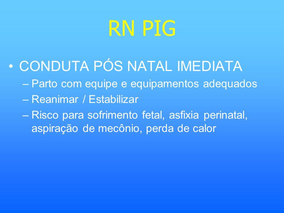 RN PIG CONDUTA PÓS NATAL IMEDIATA