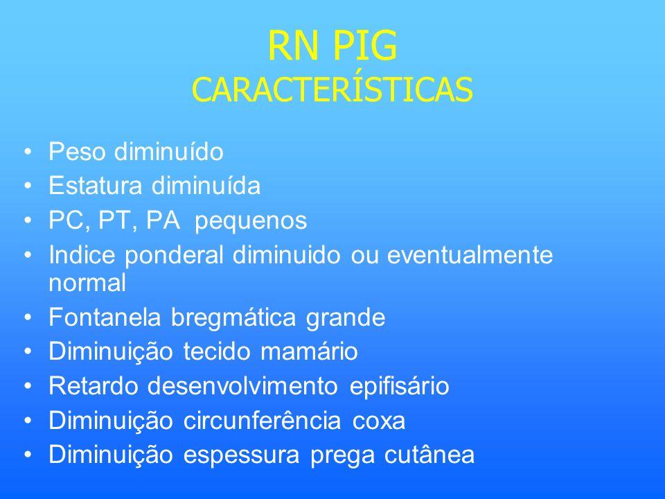 RN PIG CARACTERÍSTICAS