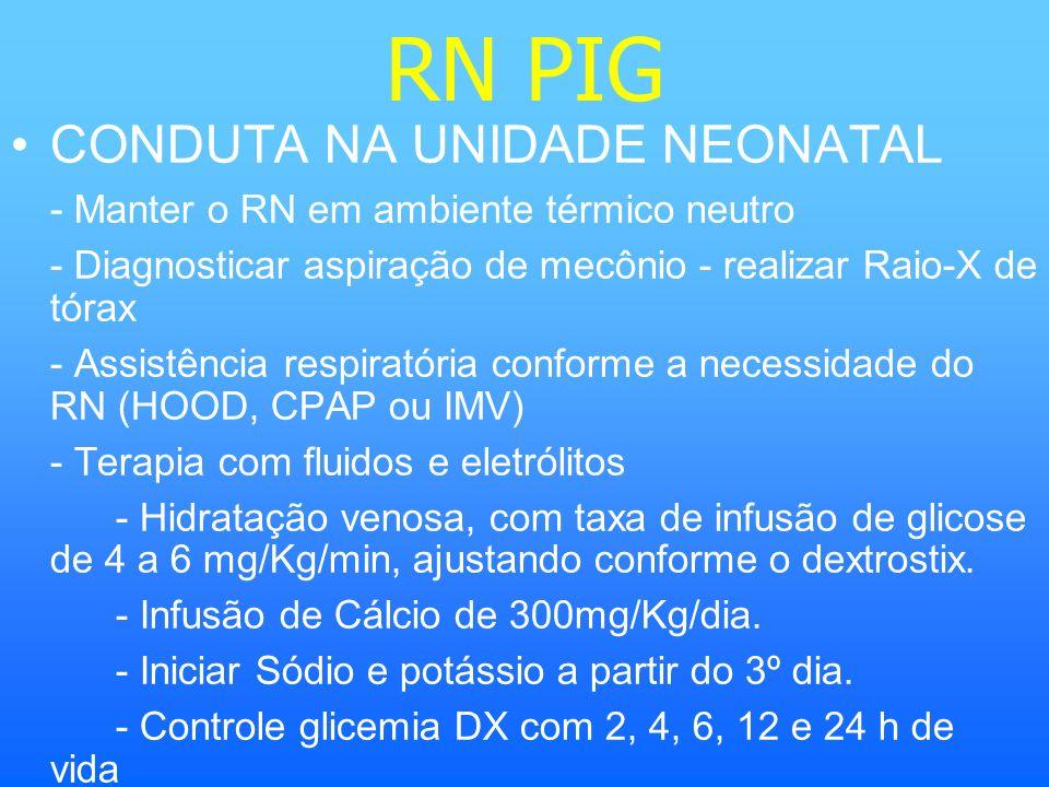 RN PIG CONDUTA NA UNIDADE NEONATAL