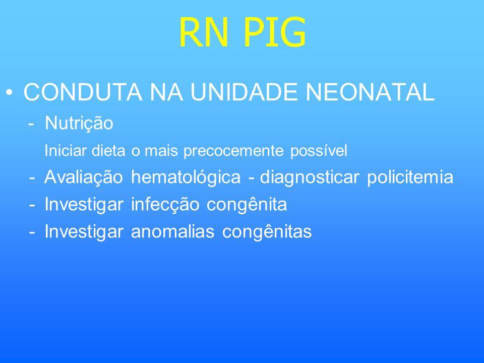 RN PIG CONDUTA NA UNIDADE NEONATAL - Nutrição