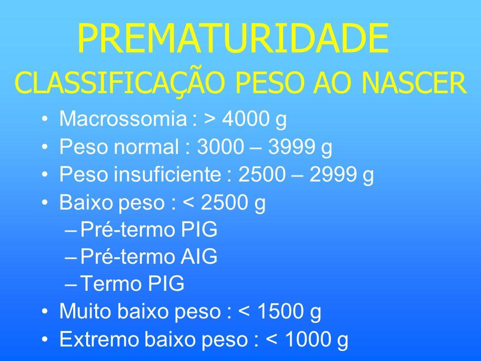 CLASSIFICAÇÃO PESO AO NASCER