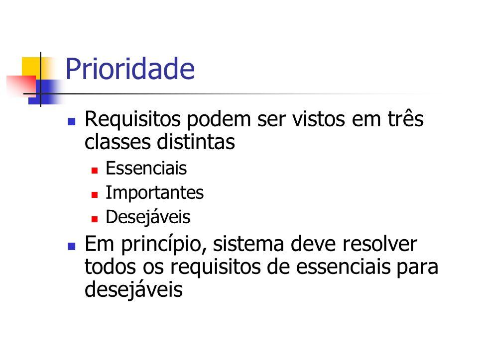 Prioridade Requisitos podem ser vistos em três classes distintas