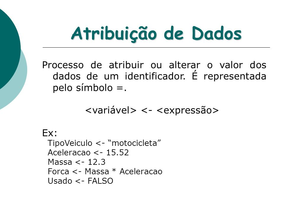 Atribuição de Dados Processo de atribuir ou alterar o valor dos dados de um identificador. É representada pelo símbolo =.