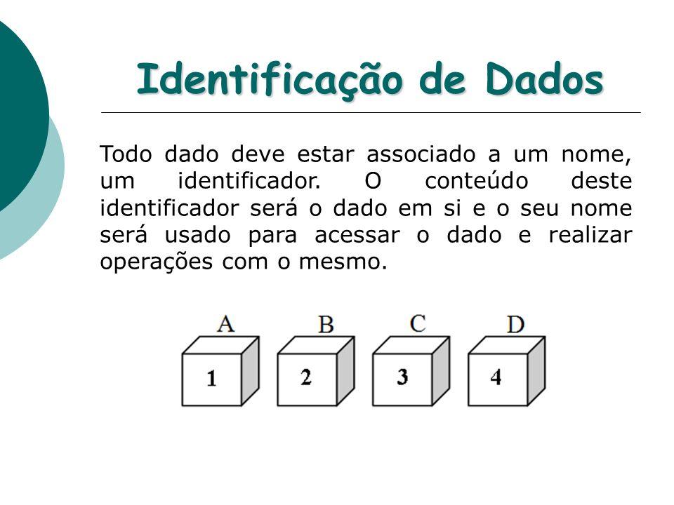 Identificação de Dados