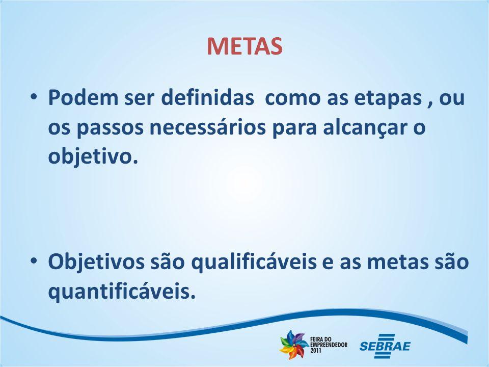 METAS Podem ser definidas como as etapas , ou os passos necessários para alcançar o objetivo.