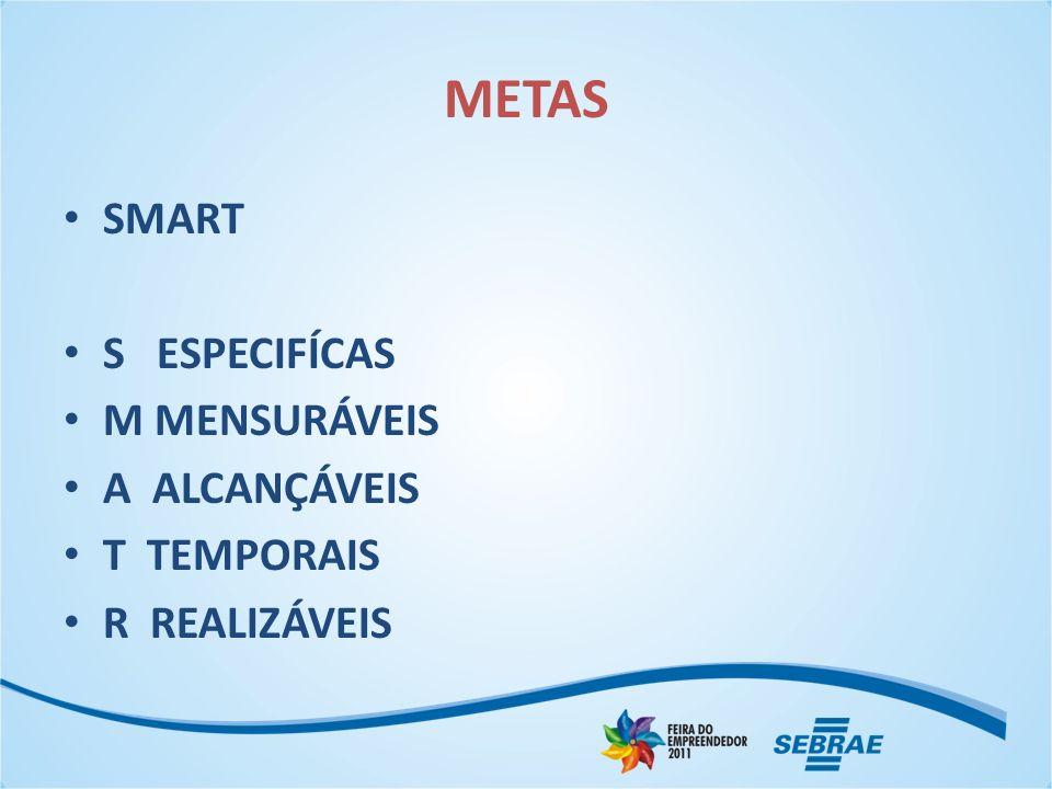 METAS SMART S ESPECIFÍCAS M MENSURÁVEIS A ALCANÇÁVEIS T TEMPORAIS