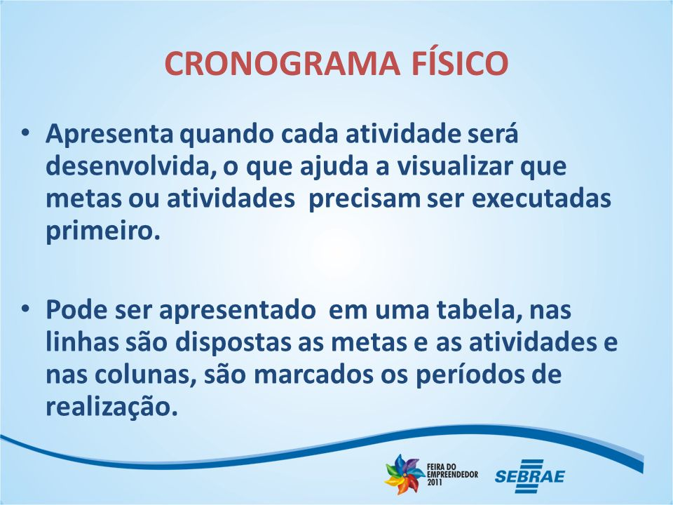 CRONOGRAMA FÍSICO