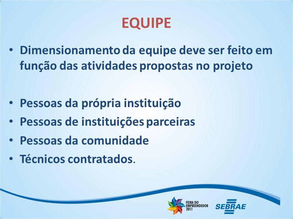 EQUIPE Dimensionamento da equipe deve ser feito em função das atividades propostas no projeto. Pessoas da própria instituição.