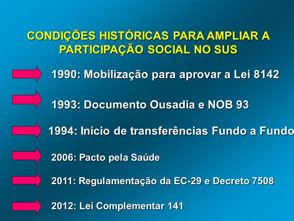 CONDIÇÕES HISTÓRICAS PARA AMPLIAR A PARTICIPAÇÃO SOCIAL NO SUS