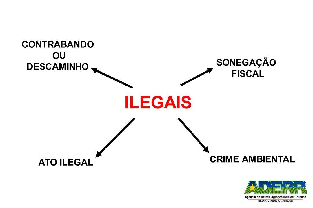 ILEGAIS CONTRABANDO OU DESCAMINHO SONEGAÇÃO FISCAL CRIME AMBIENTAL