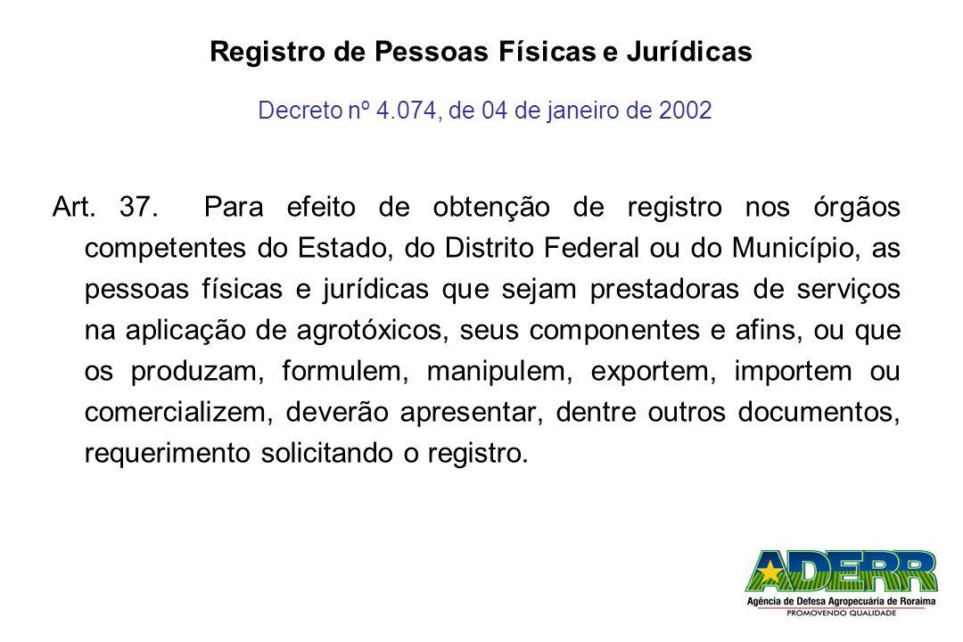 Registro de Pessoas Físicas e Jurídicas Decreto nº 4