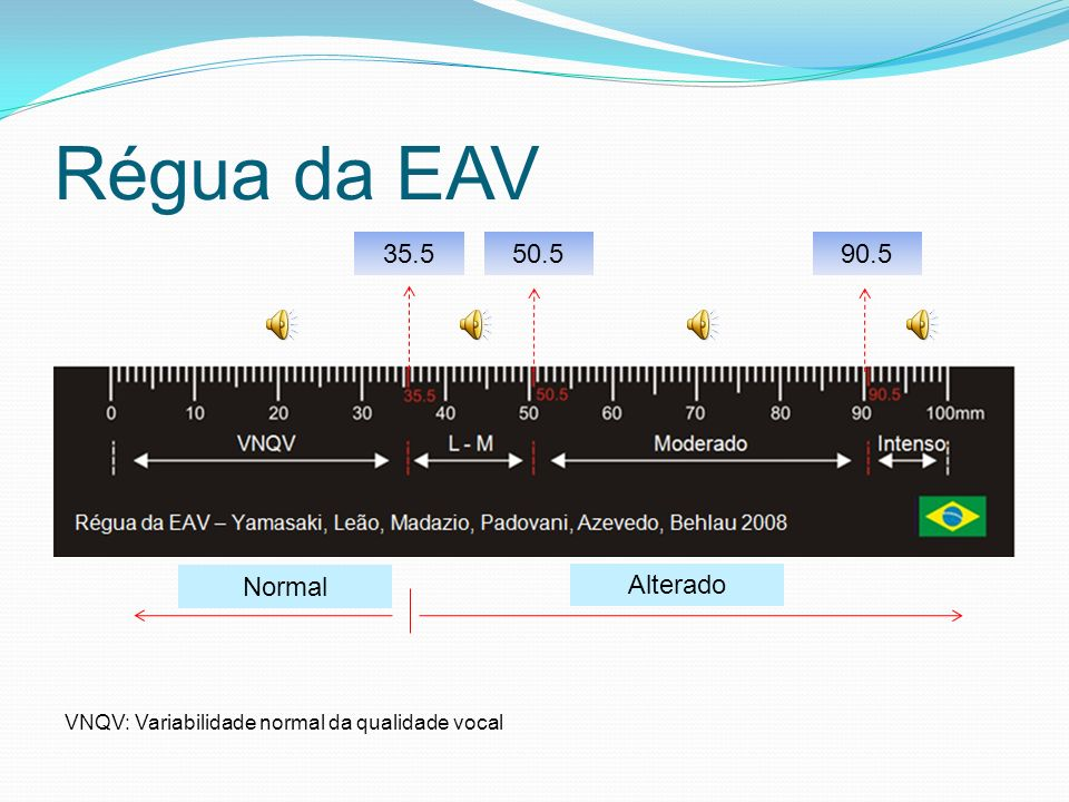 Régua da EAV 35.5 50.5 90.5 Normal Alterado