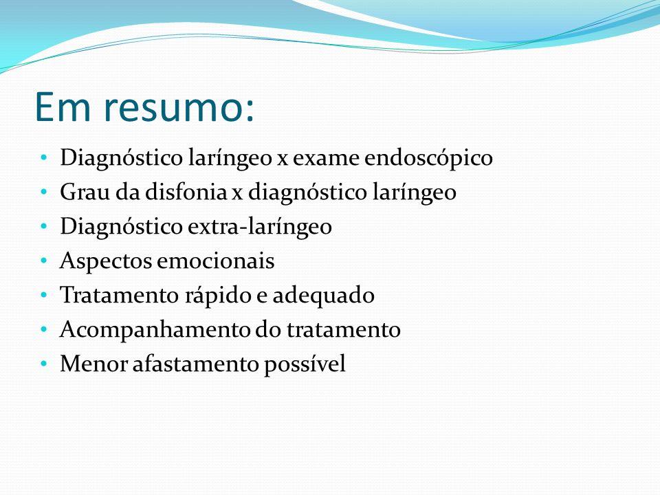 Em resumo: Diagnóstico laríngeo x exame endoscópico