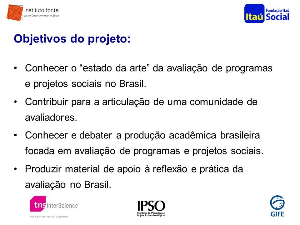Objetivos do projeto: Conhecer o estado da arte da avaliação de programas e projetos sociais no Brasil.