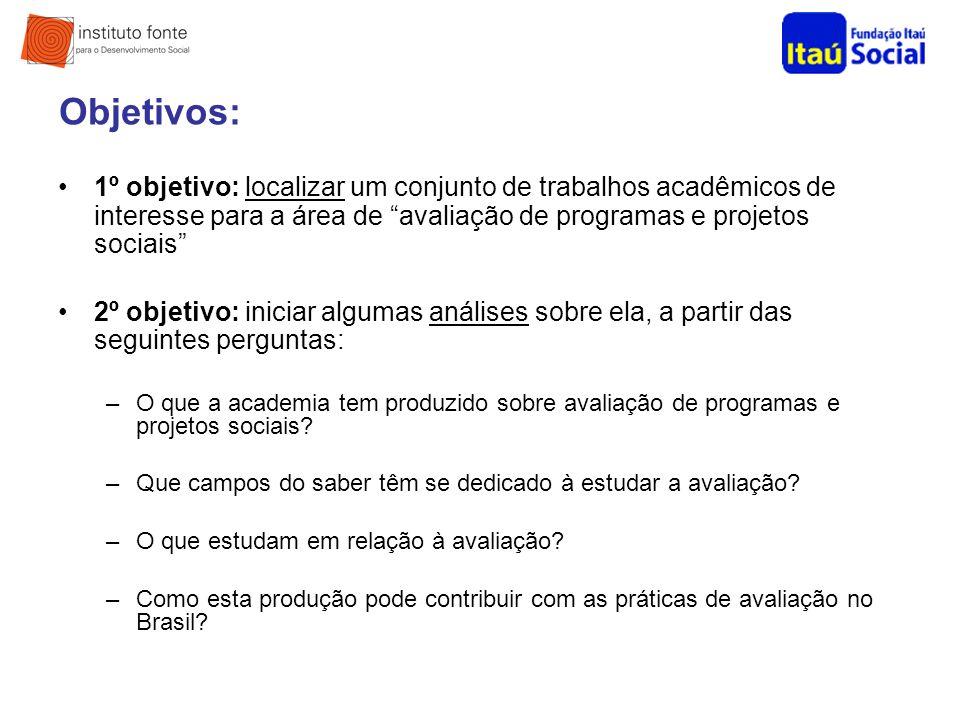 Objetivos: 1º objetivo: localizar um conjunto de trabalhos acadêmicos de interesse para a área de avaliação de programas e projetos sociais