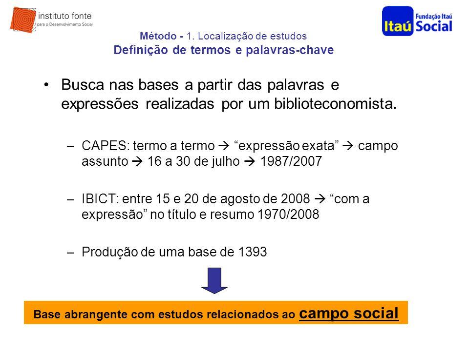 Base abrangente com estudos relacionados ao campo social