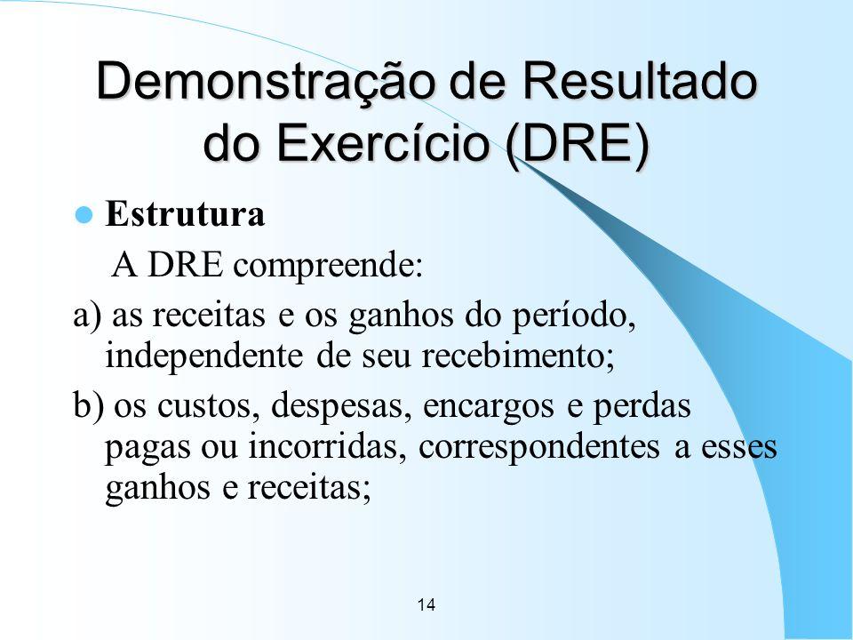 Demonstração de Resultado do Exercício (DRE)