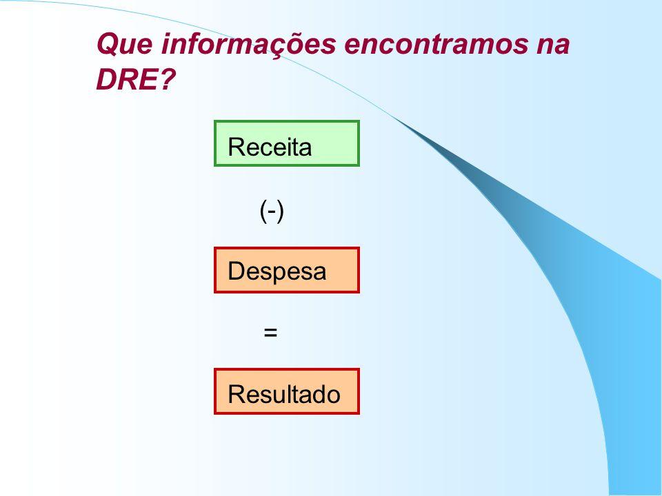 Que informações encontramos na DRE Receita