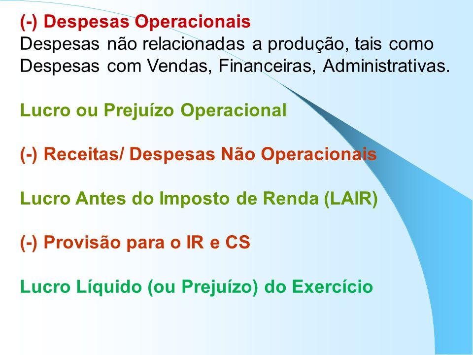 (-) Despesas Operacionais