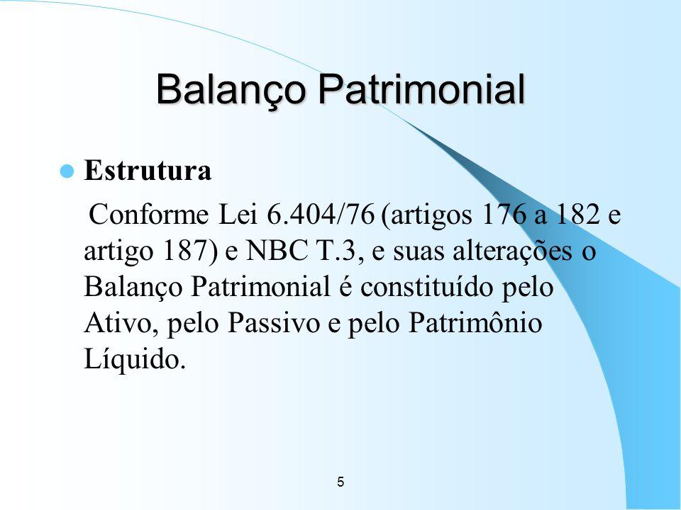 Balanço Patrimonial Estrutura