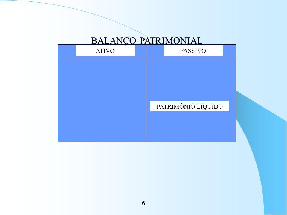 ATIVO PASSIVO PATRIMÔNIO LÍQUIDO BALANÇO PATRIMONIAL