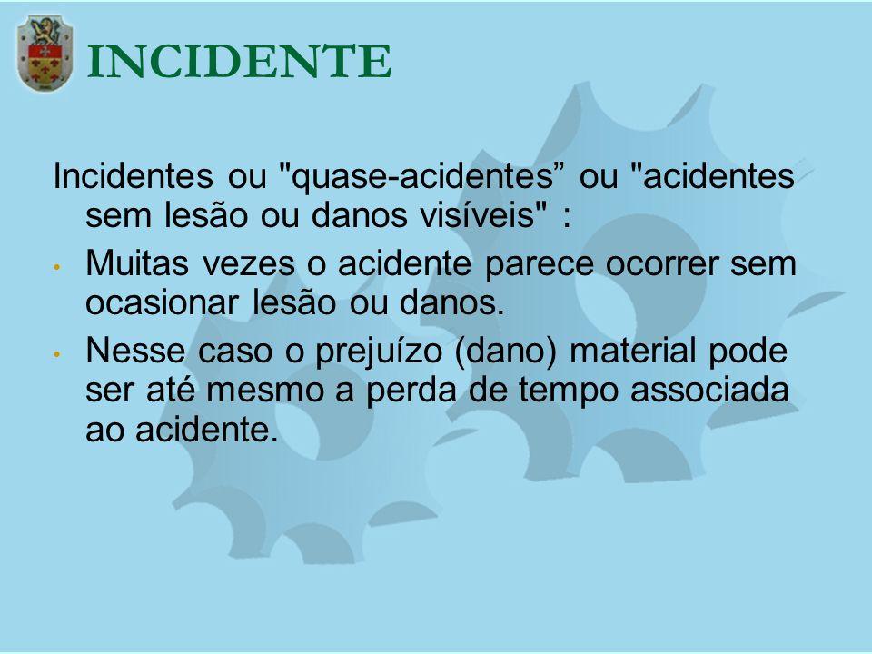 INCIDENTE Incidentes ou quase-acidentes ou acidentes sem lesão ou danos visíveis :