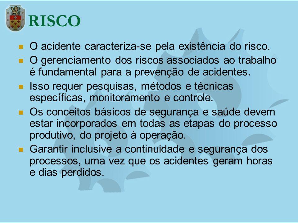 RISCO O acidente caracteriza-se pela existência do risco.