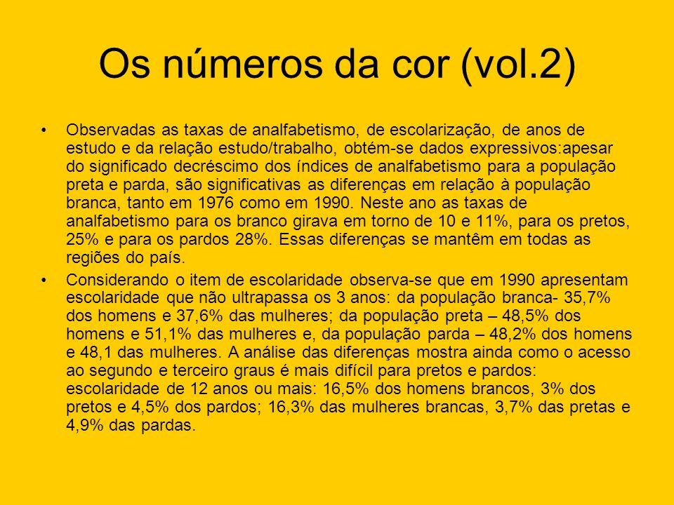 Os números da cor (vol.2)