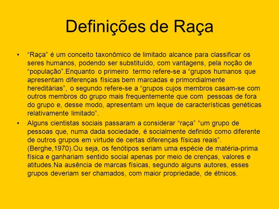 Definições de Raça