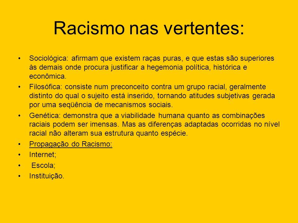Racismo nas vertentes: