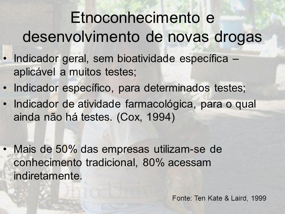 Etnoconhecimento e desenvolvimento de novas drogas