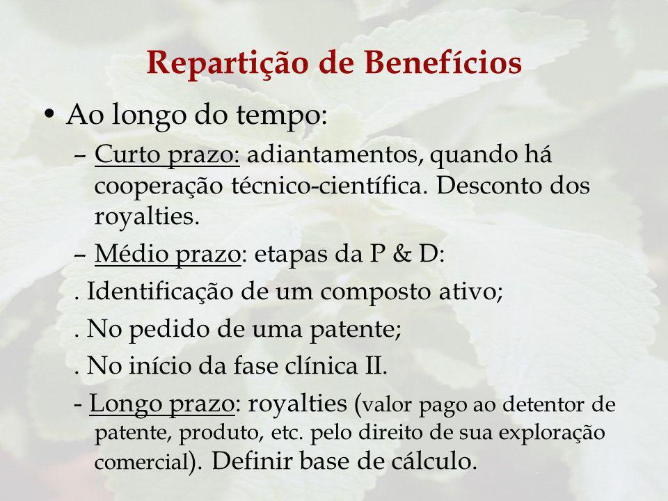 Repartição de Benefícios