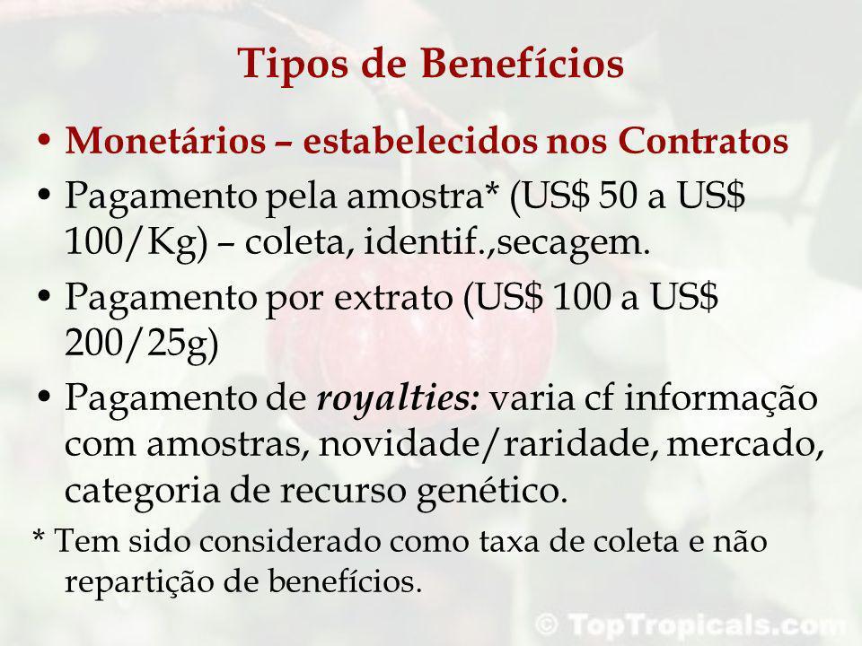 Tipos de Benefícios Monetários – estabelecidos nos Contratos