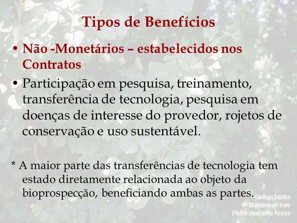 Tipos de Benefícios Não -Monetários – estabelecidos nos Contratos