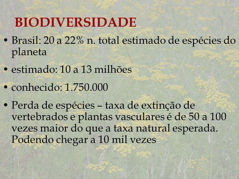 BIODIVERSIDADE Brasil: 20 a 22% n. total estimado de espécies do planeta. estimado: 10 a 13 milhões.