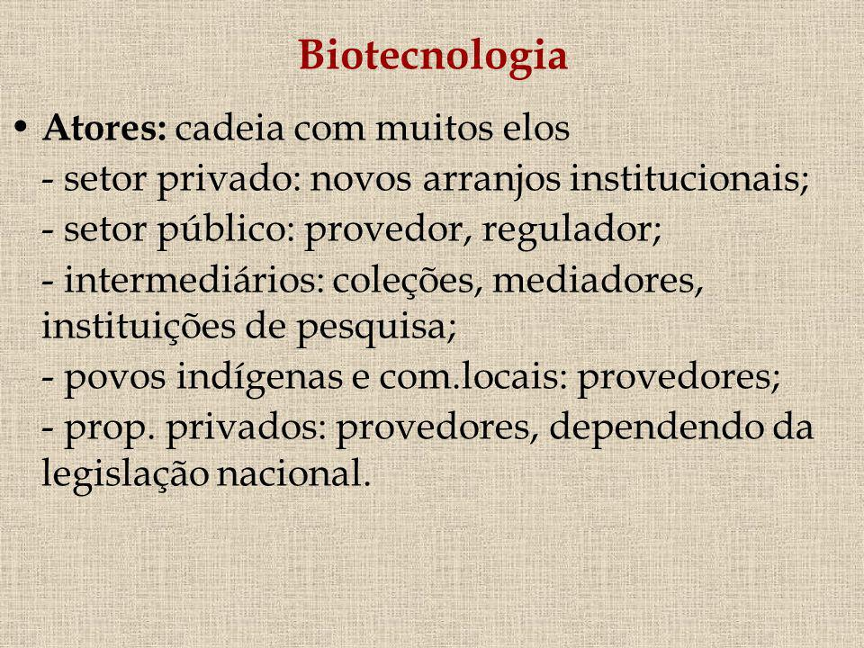 Biotecnologia Atores: cadeia com muitos elos