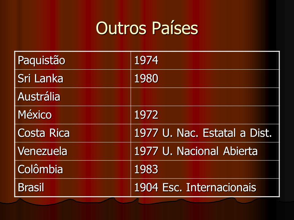 Outros Países Paquistão 1974 Sri Lanka 1980 Austrália México 1972
