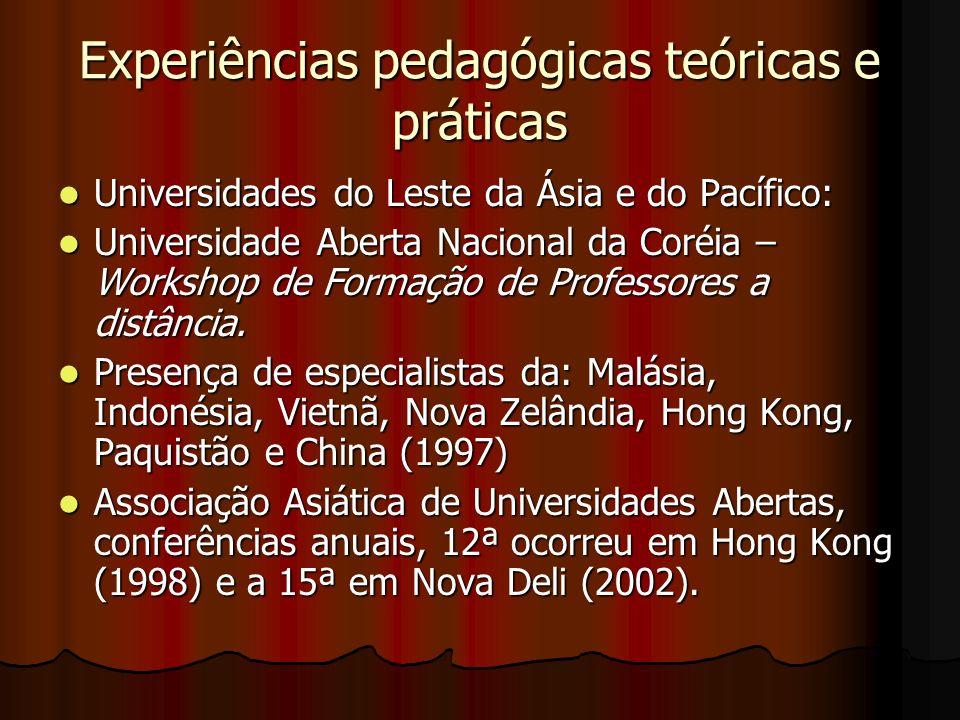 Experiências pedagógicas teóricas e práticas