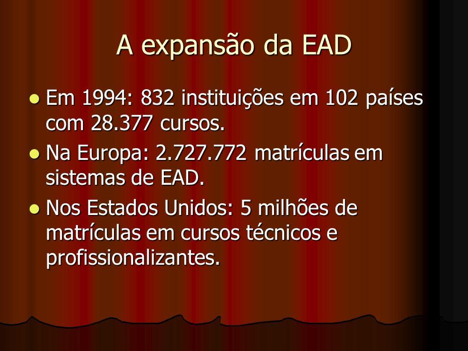 A expansão da EAD Em 1994: 832 instituições em 102 países com 28.377 cursos. Na Europa: 2.727.772 matrículas em sistemas de EAD.