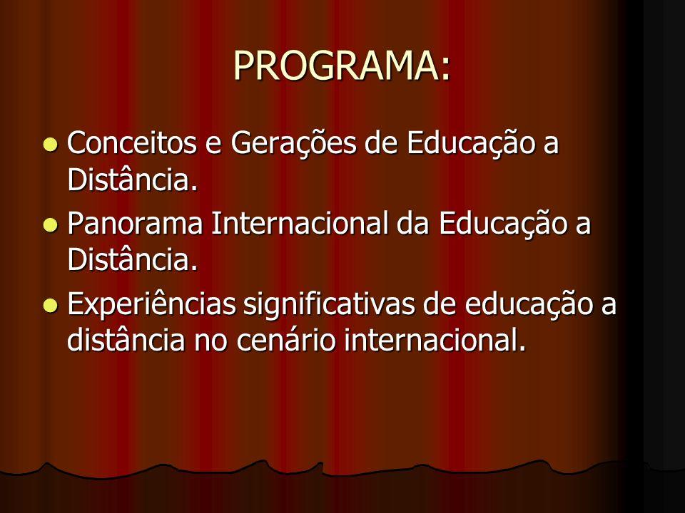 PROGRAMA: Conceitos e Gerações de Educação a Distância.