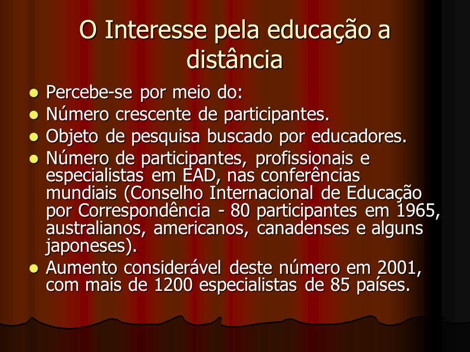 O Interesse pela educação a distância