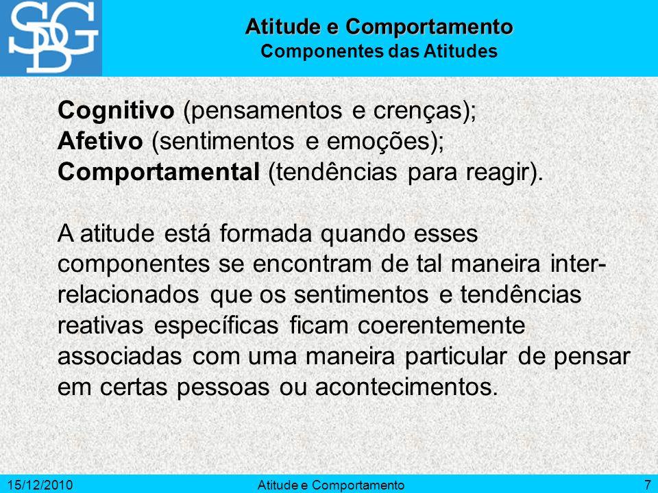 Atitude e Comportamento Componentes das Atitudes