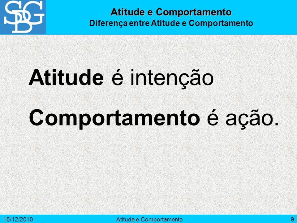 Atitude e Comportamento Diferença entre Atitude e Comportamento