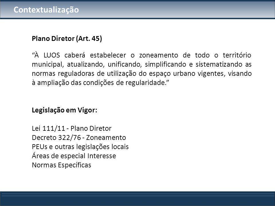 Contextualização Plano Diretor (Art. 45)