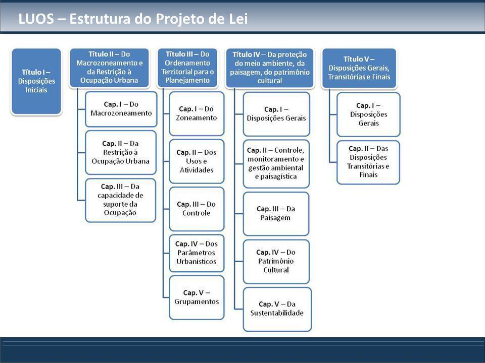 LUOS – Estrutura do Projeto de Lei