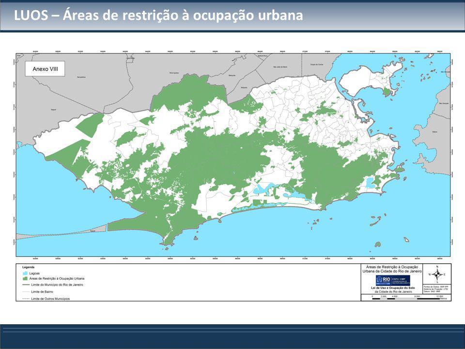 LUOS – Áreas de restrição à ocupação urbana