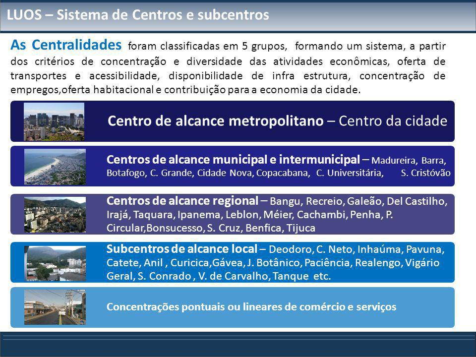 LUOS – Sistema de Centros e subcentros