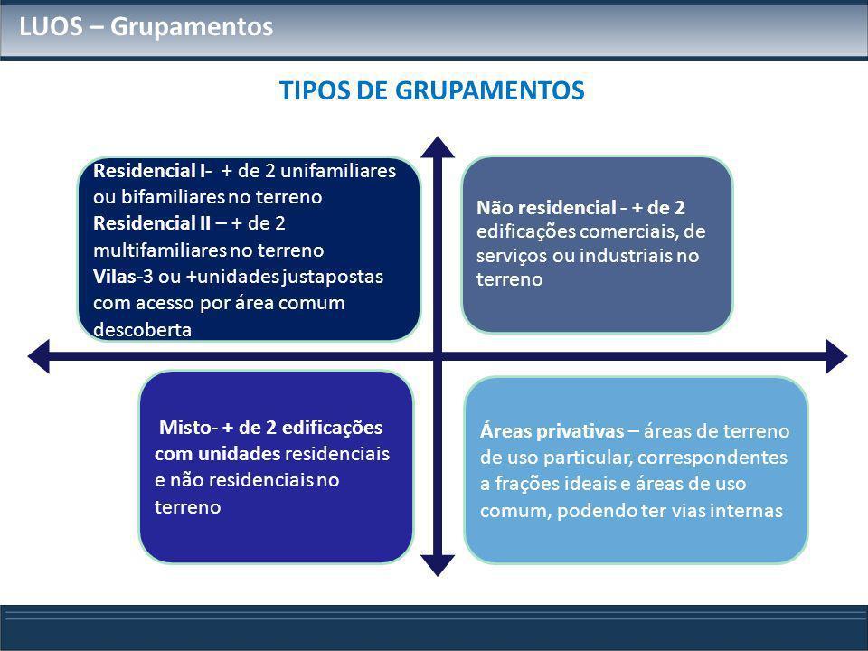 LUOS – Grupamentos TIPOS DE GRUPAMENTOS