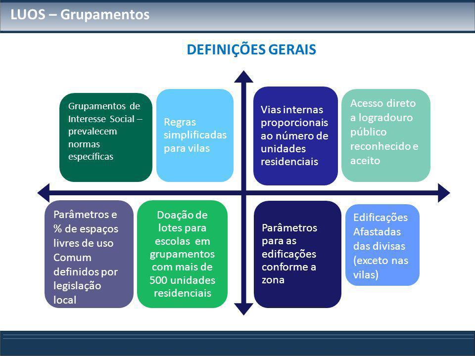 LUOS – Grupamentos DEFINIÇÕES GERAIS